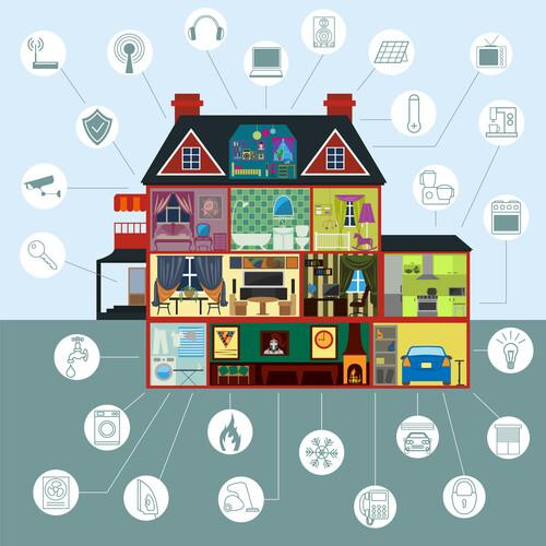 Kunstmatige intelligentie in huis
